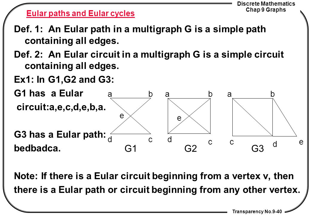 Eular paths and Eular cycles