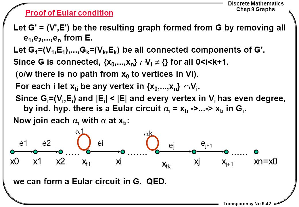 Proof of Eular condition