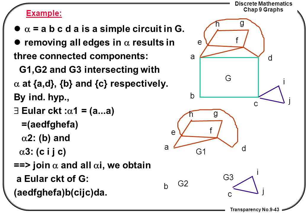 a = a b c d a is a simple circuit in G.