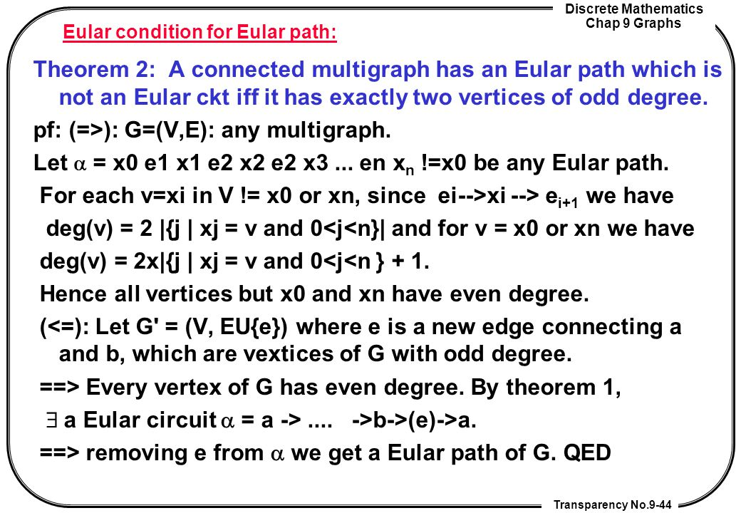 Eular condition for Eular path: