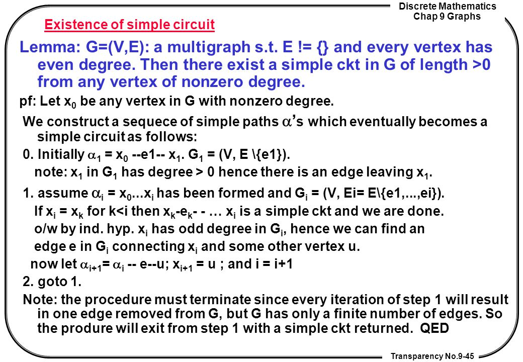 Existence of simple circuit