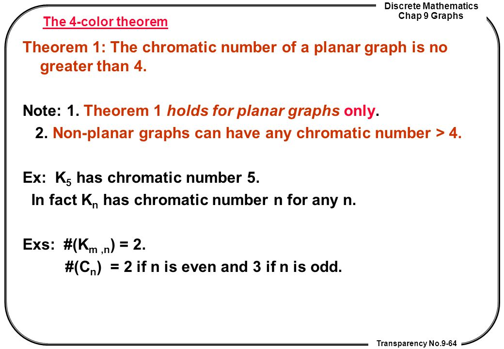 Note: 1. Theorem 1 holds for planar graphs only.