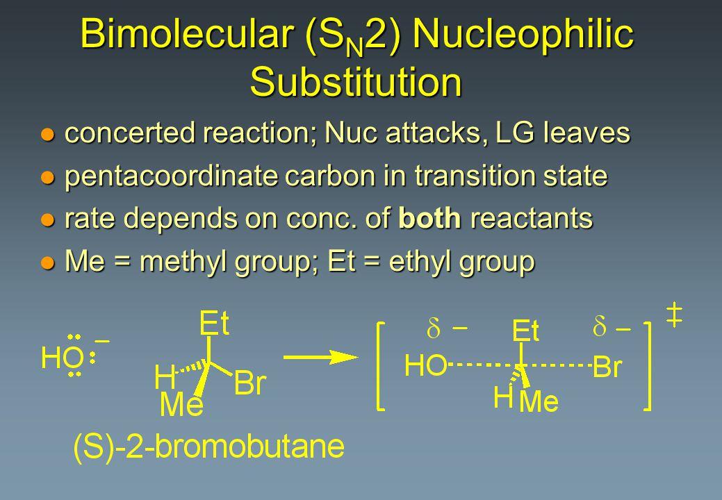 Bimolecular (SN2) Nucleophilic Substitution