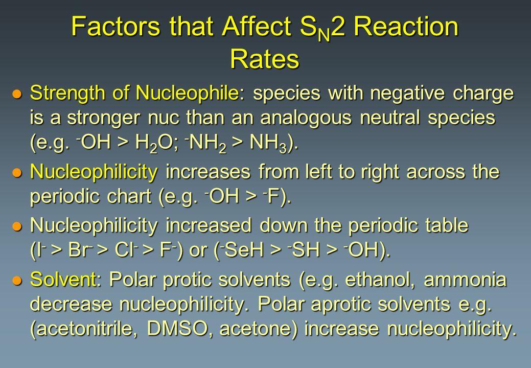 Factors that Affect SN2 Reaction Rates