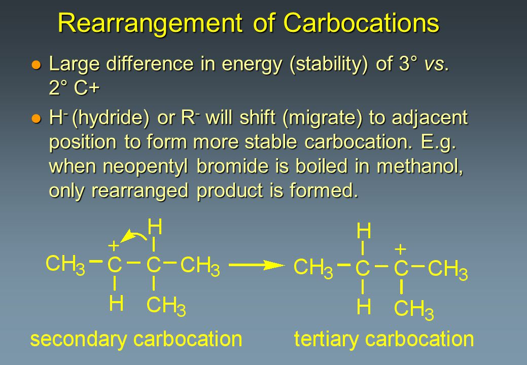 Rearrangement of Carbocations