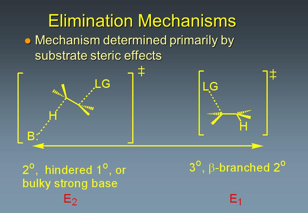 Elimination Mechanisms