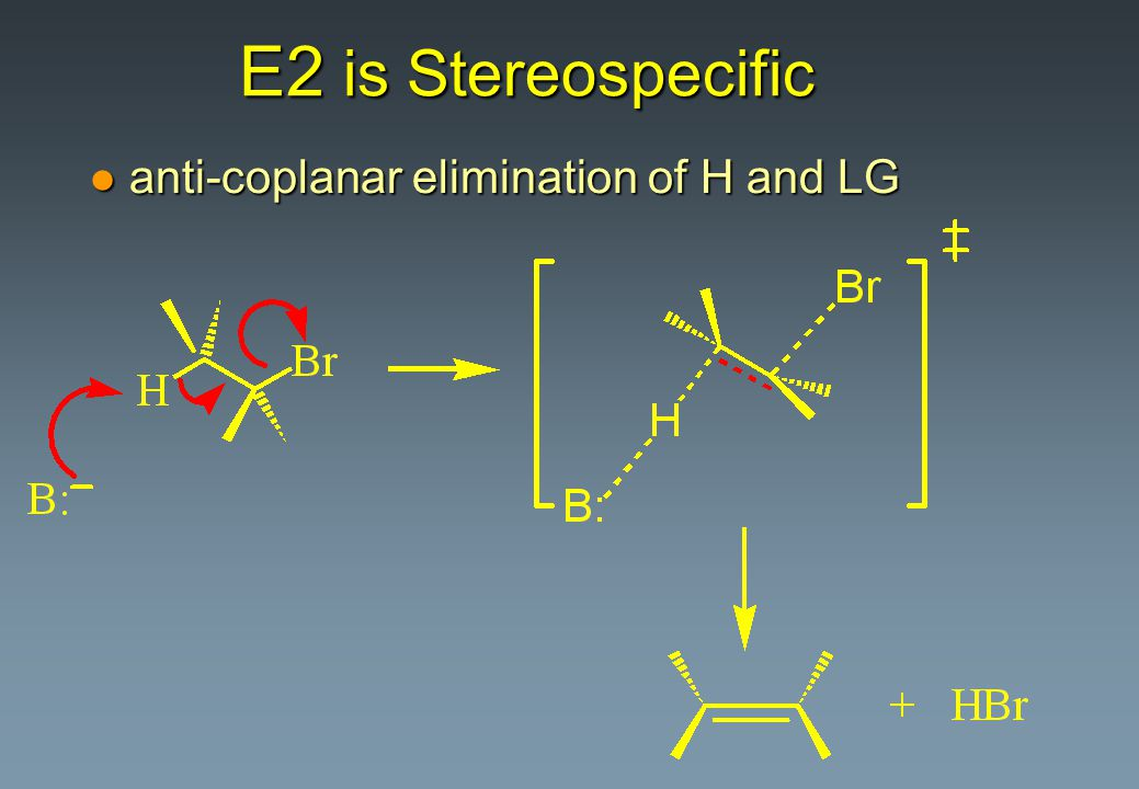 E2 is Stereospecific anti-coplanar elimination of H and LG