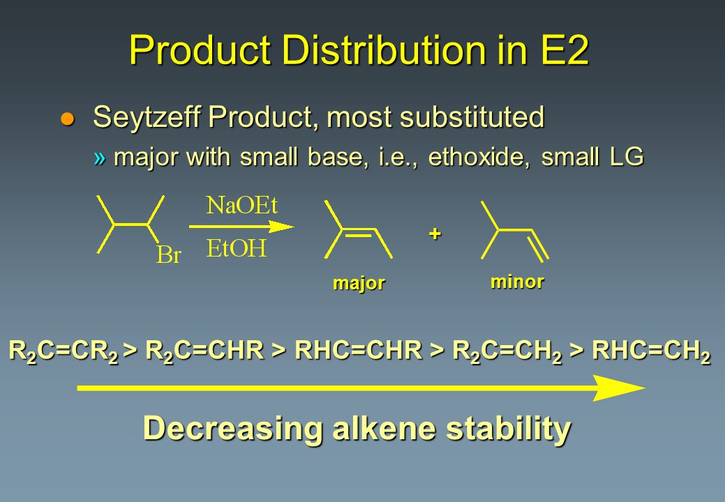 Product Distribution in E2