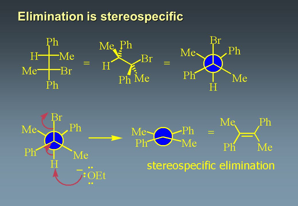Elimination is stereospecific