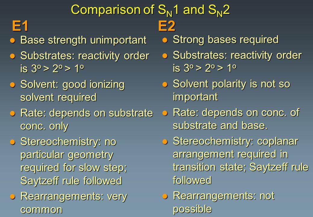 E1 E2 Comparison of SN1 and SN2 Base strength unimportant