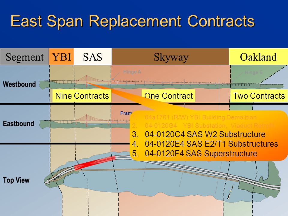 East Span Replacement Contracts