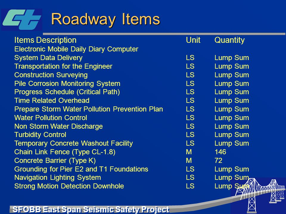 Roadway Items Items Description Unit Quantity