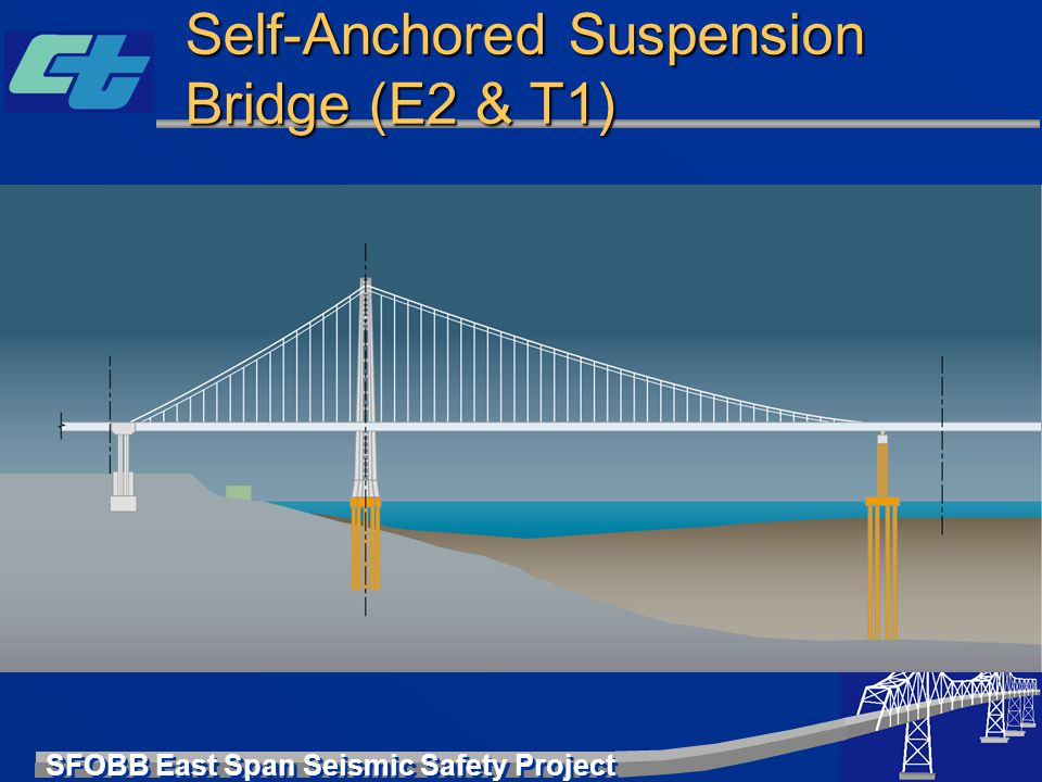 Self-Anchored Suspension Bridge (E2 & T1)