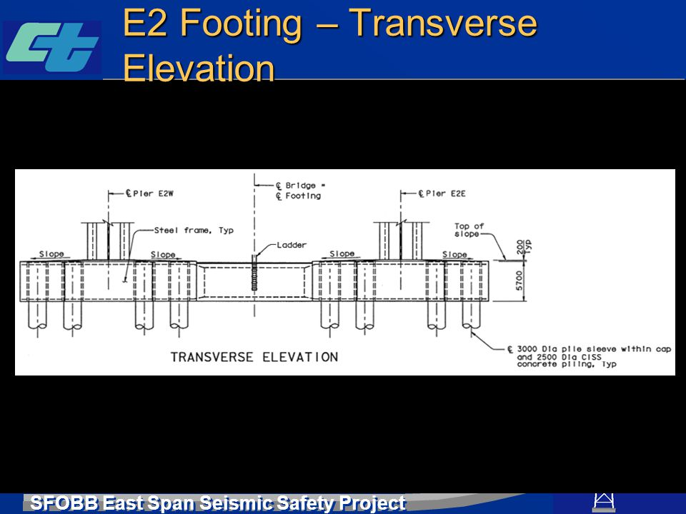 E2 Footing – Transverse Elevation