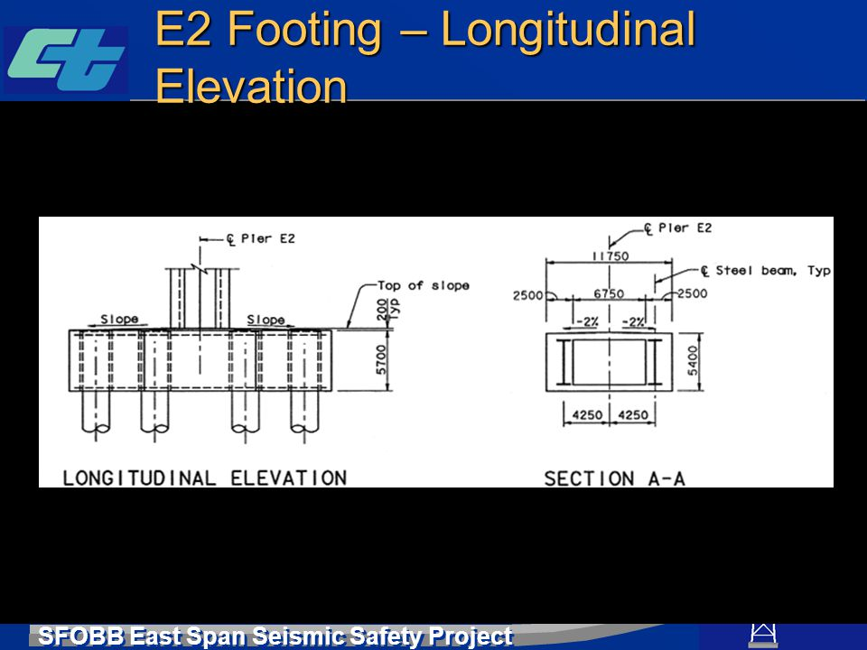 E2 Footing – Longitudinal Elevation