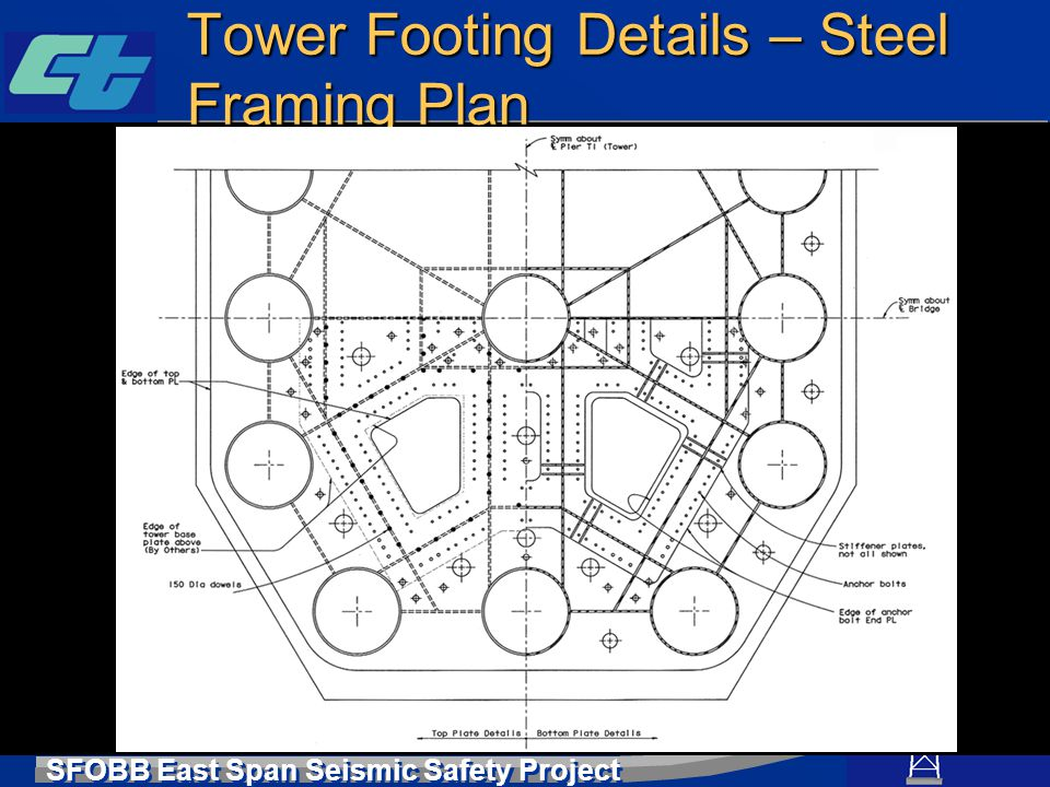 Tower Footing Details – Steel Framing Plan