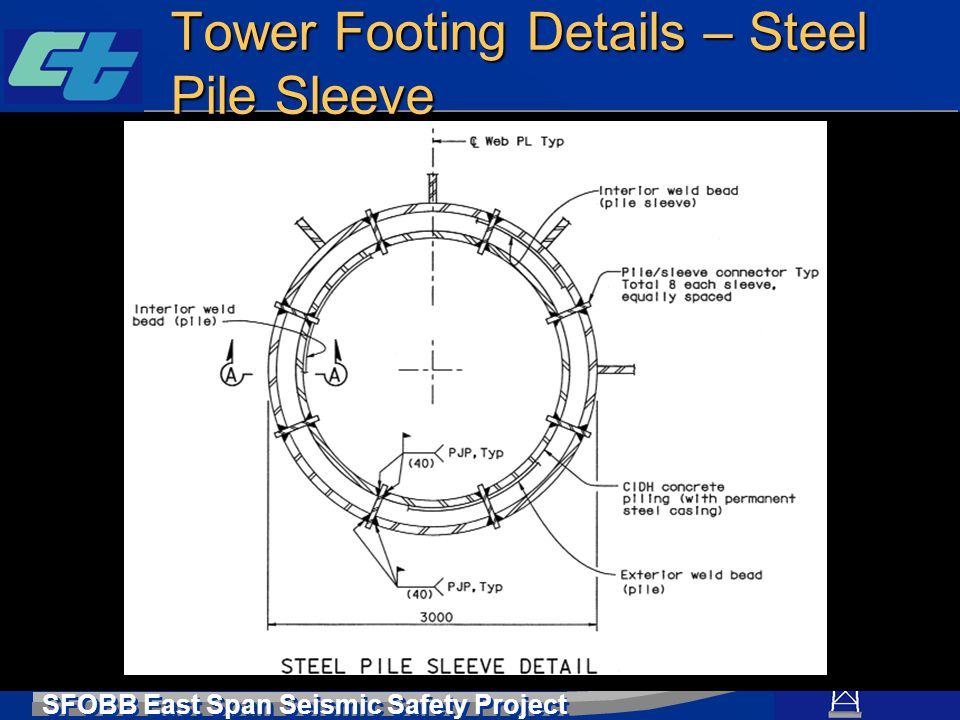 Tower Footing Details – Steel Pile Sleeve