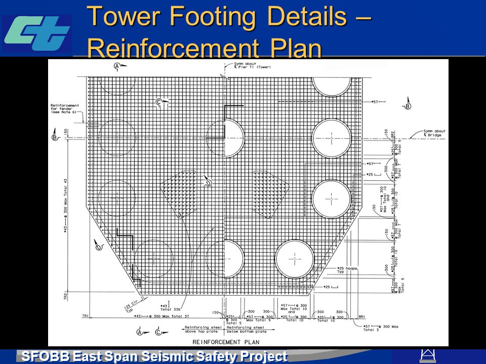 Tower Footing Details – Reinforcement Plan