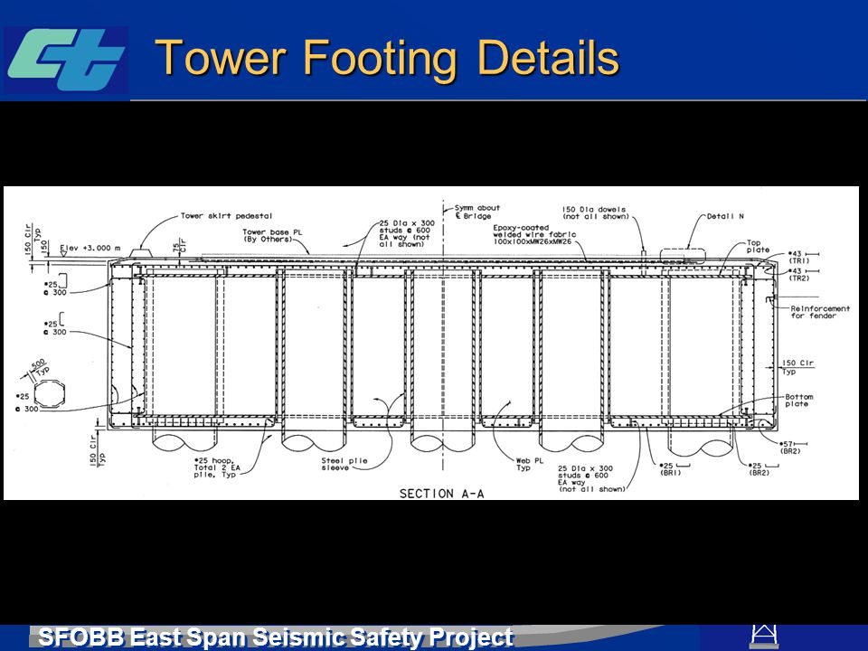 Tower Footing Details