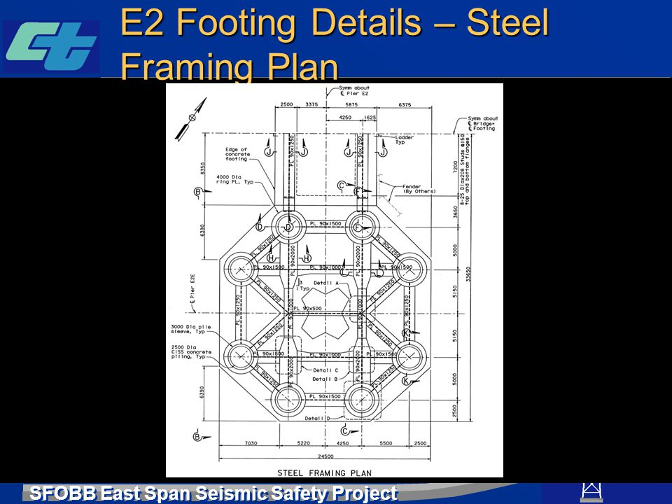 E2 Footing Details – Steel Framing Plan
