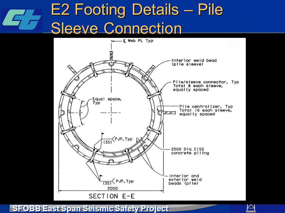 E2 Footing Details – Pile Sleeve Connection