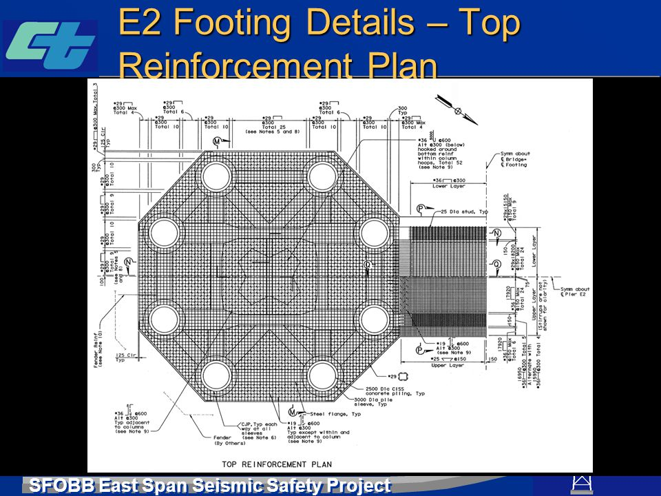 E2 Footing Details – Top Reinforcement Plan