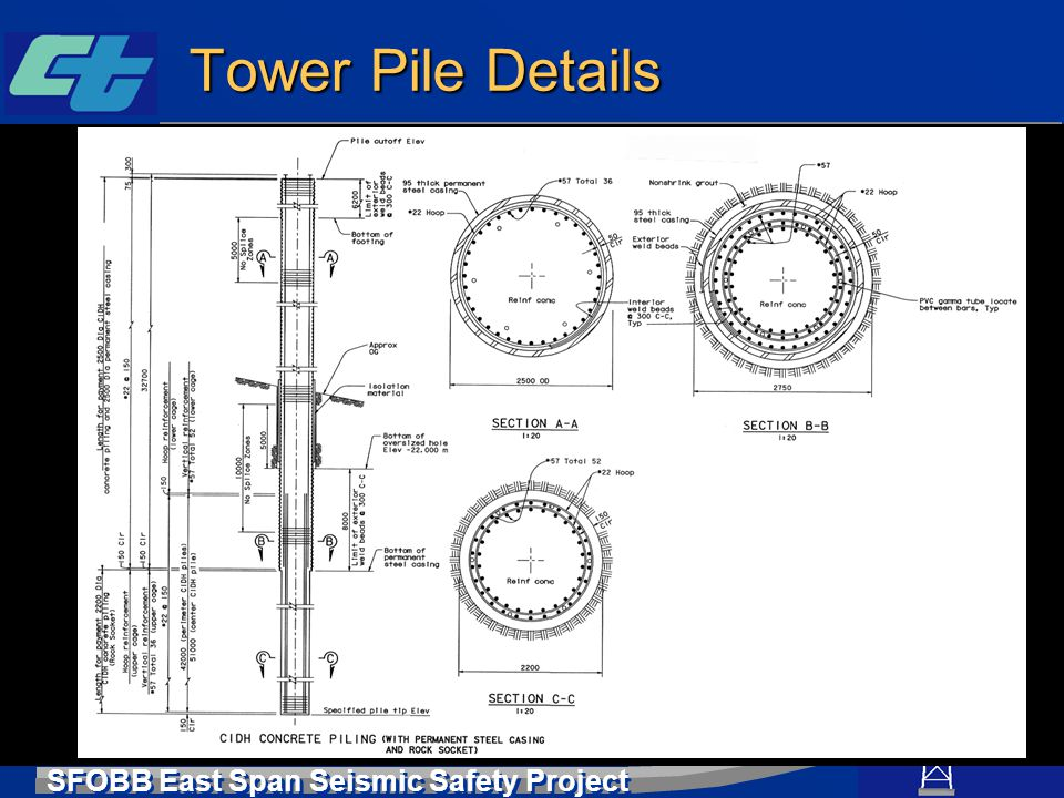 Tower Pile Details