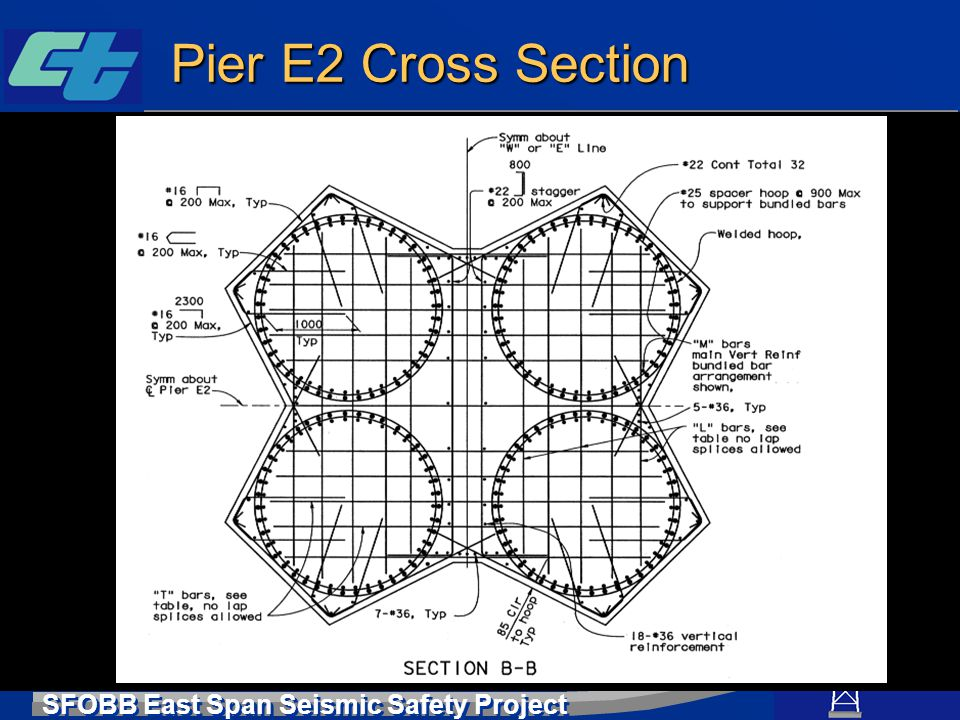 Pier E2 Cross Section