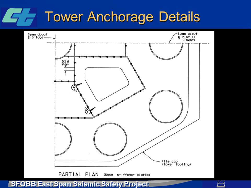 Tower Anchorage Details