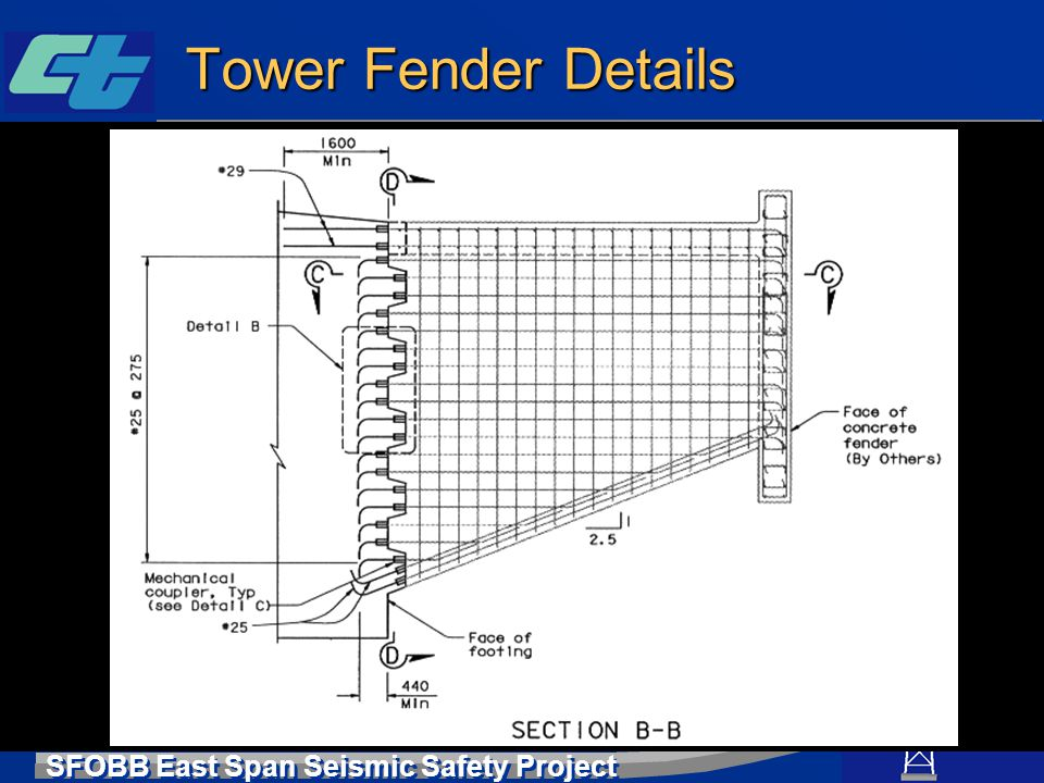 Tower Fender Details