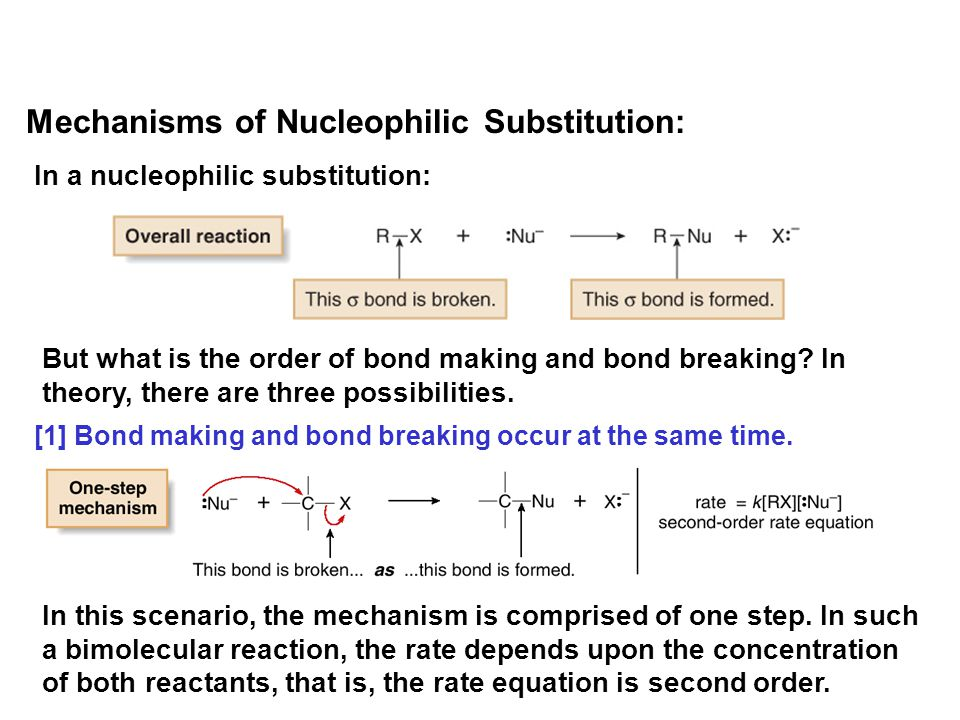 Mechanisms of Nucleophilic Substitution: