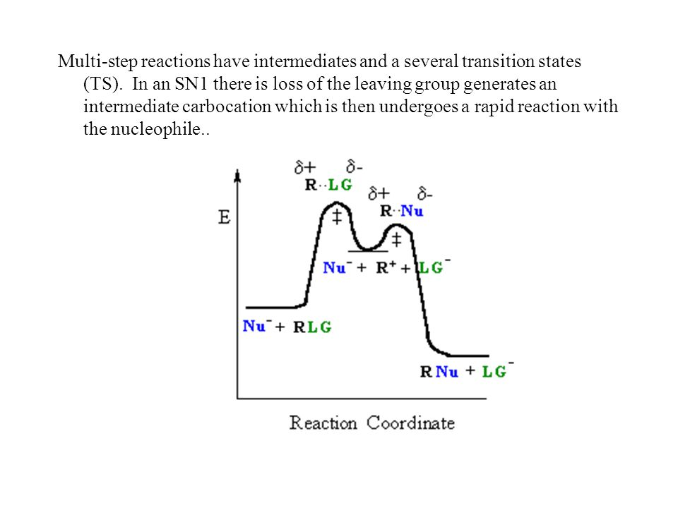 Multi-step reactions have intermediates and a several transition states (TS). In an SN1 there is loss of the leaving group generates an intermediate carbocation which is then undergoes a rapid reaction with the nucleophile..