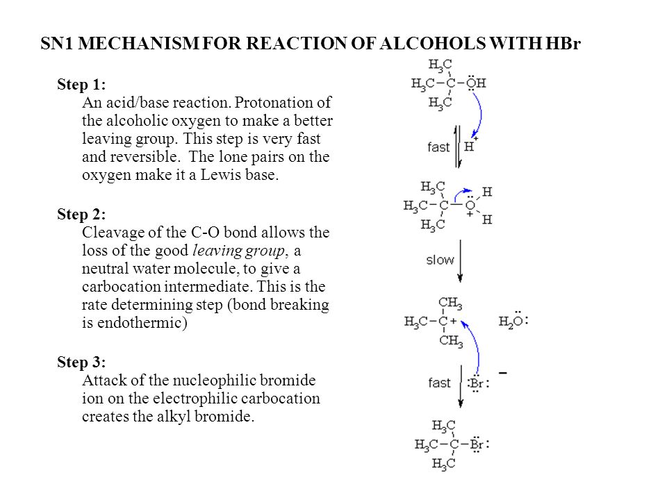 SN1 MECHANISM FOR REACTION OF ALCOHOLS WITH HBr