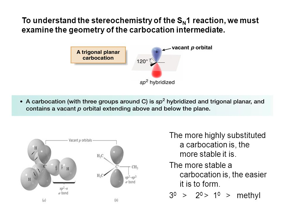 To understand the stereochemistry of the SN1 reaction, we must examine the geometry of the carbocation intermediate.
