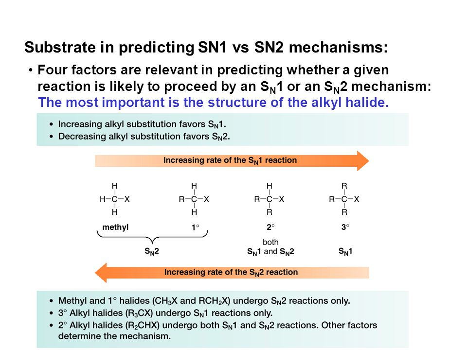 Substrate in predicting SN1 vs SN2 mechanisms: