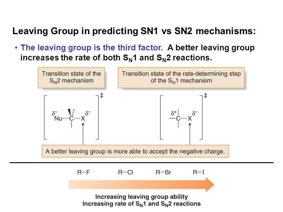 Leaving Group in predicting SN1 vs SN2 mechanisms: