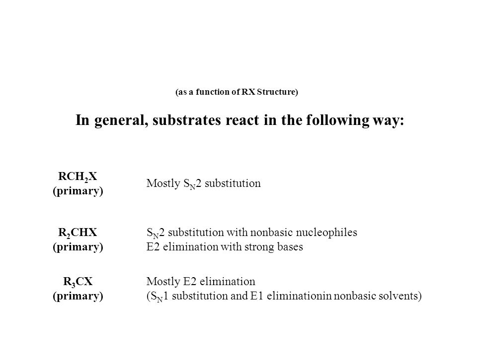 In general, substrates react in the following way: