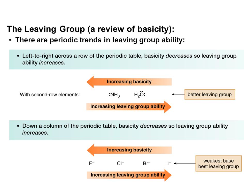 The Leaving Group (a review of basicity):
