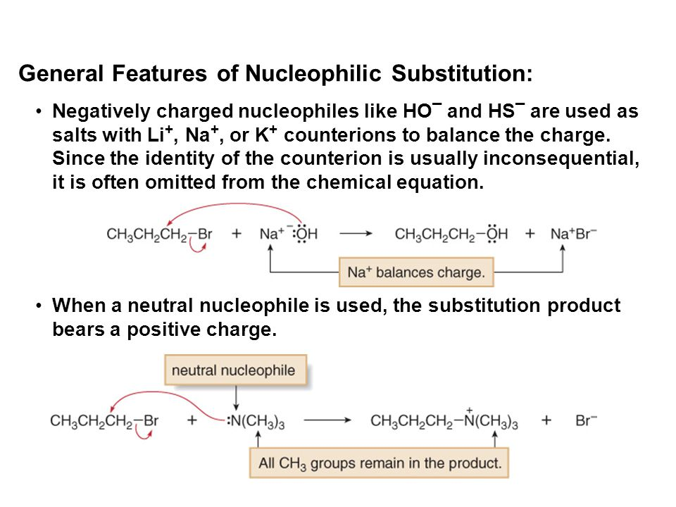 General Features of Nucleophilic Substitution: