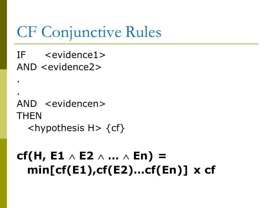 CF Conjunctive Rules cf(H, E1  E2  …  En) =