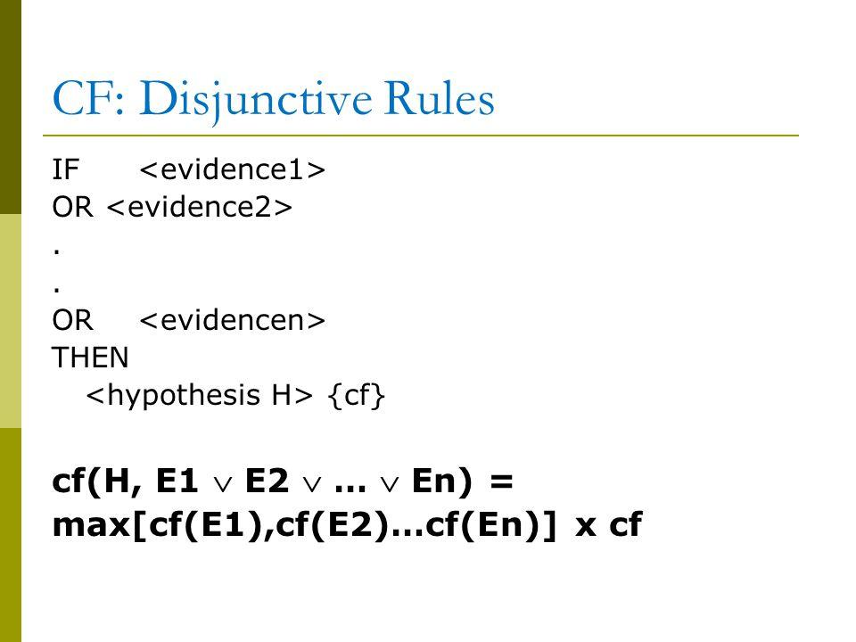 CF: Disjunctive Rules cf(H, E1  E2  …  En) =