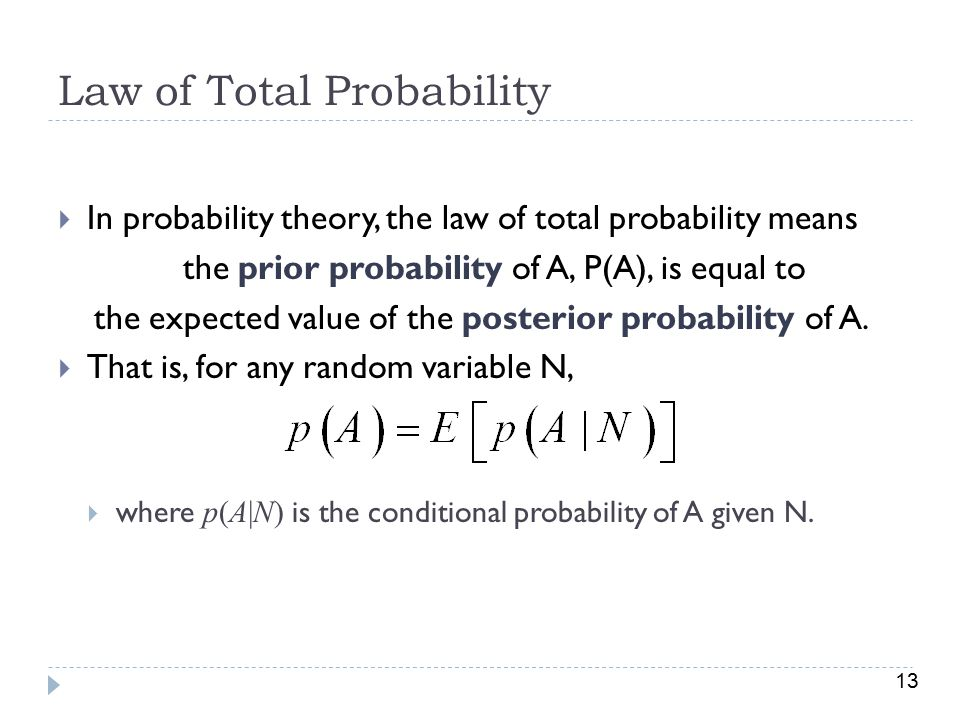 Law of Total Probability