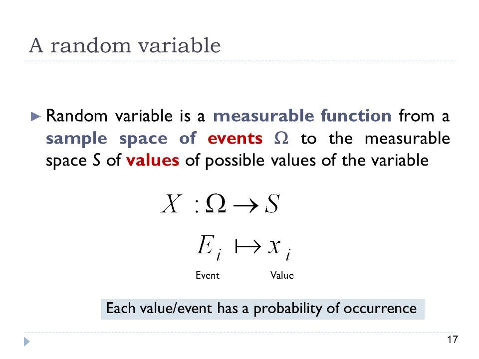 A random variable