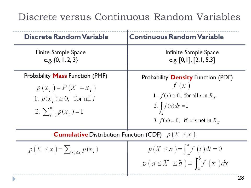 Discrete versus Continuous Random Variables