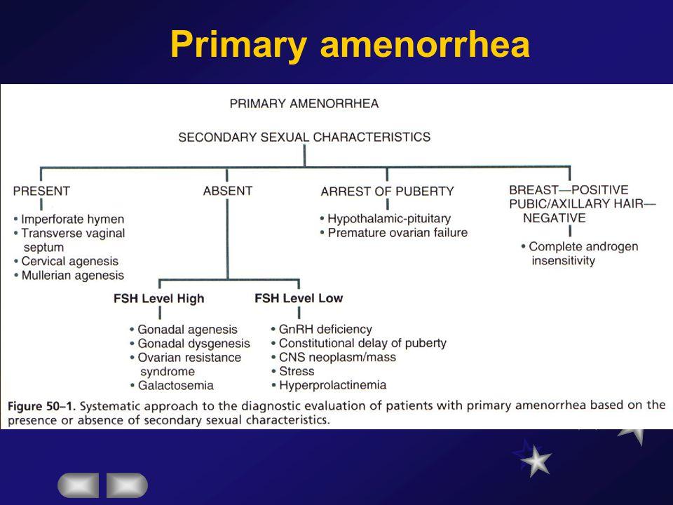 Primary amenorrhea