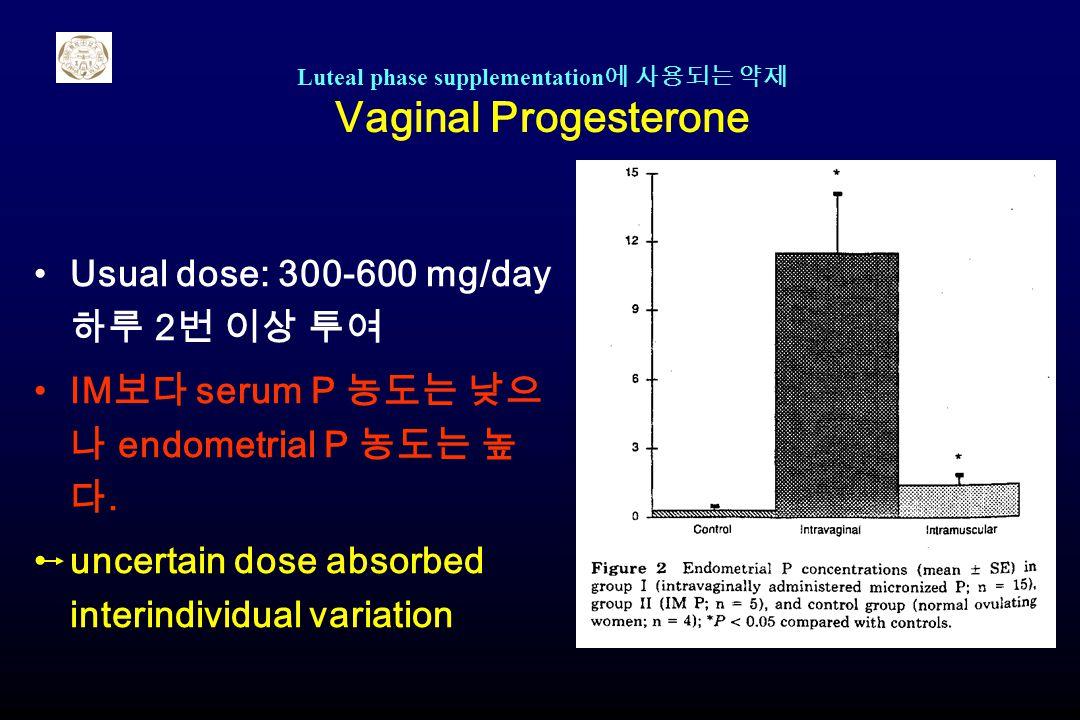 Luteal phase supplementation에 사용되는 약제 Vaginal Progesterone