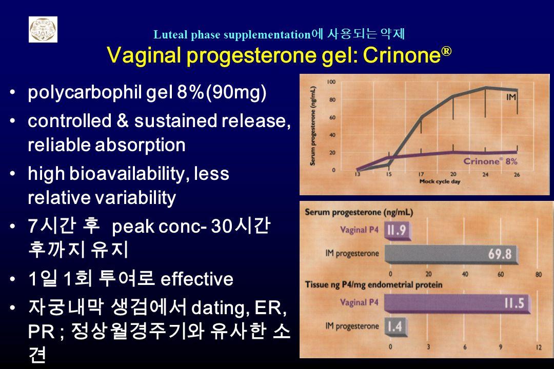 polycarbophil gel 8%(90mg)