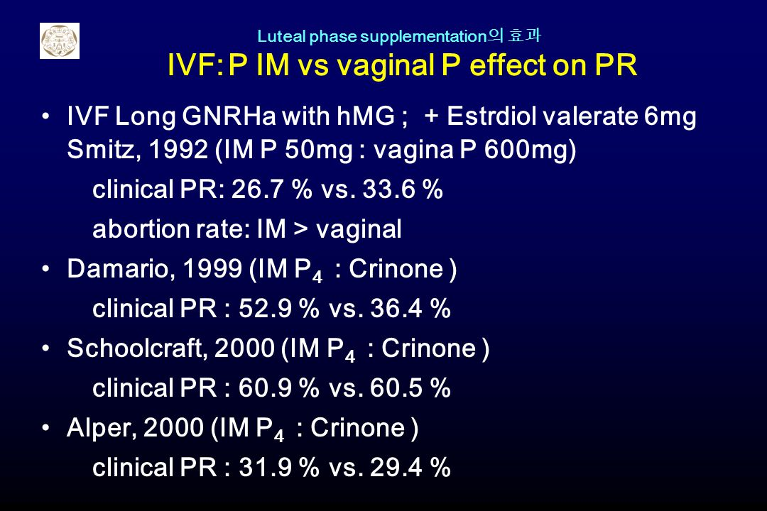 Luteal phase supplementation의 효과 IVF: P IM vs vaginal P effect on PR
