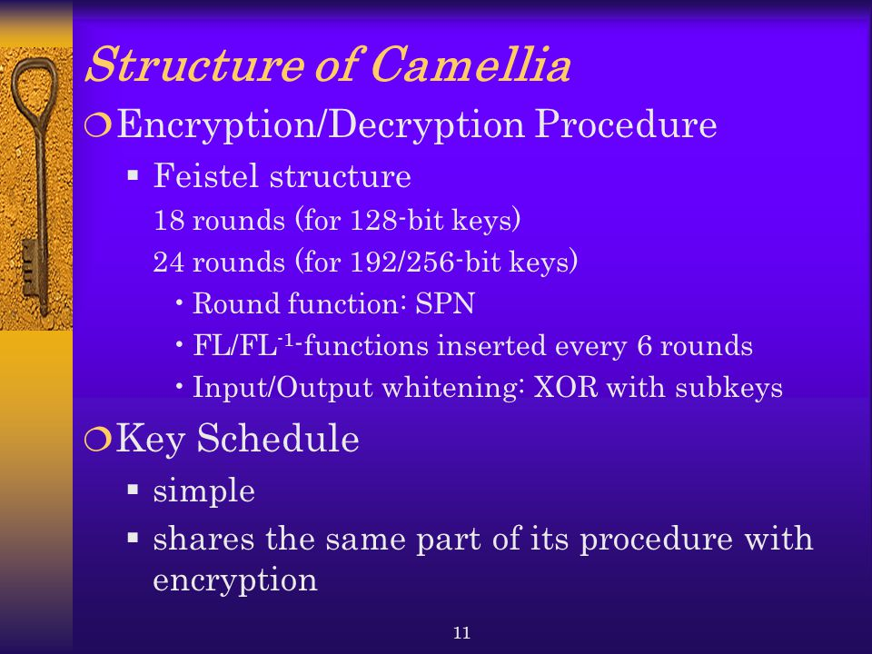 Structure of Camellia Encryption/Decryption Procedure Key Schedule