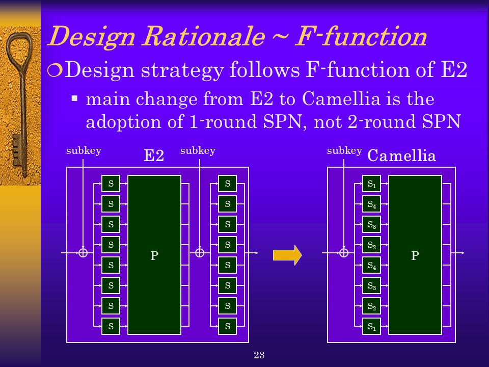 Design Rationale ~ F-function